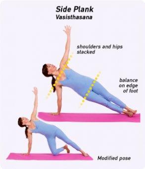 Yoga_SidePlank