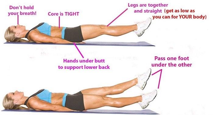 Transverse Abdominal Exercises