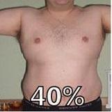 body-fat-40