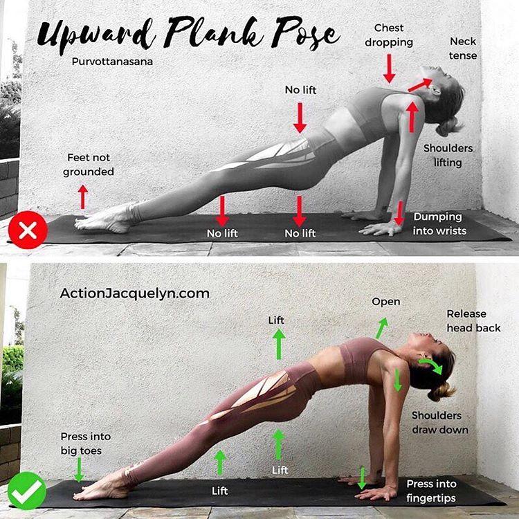 أفضل تمارين لتقوية ظهرك مؤخرتك (للسيدات فقط )