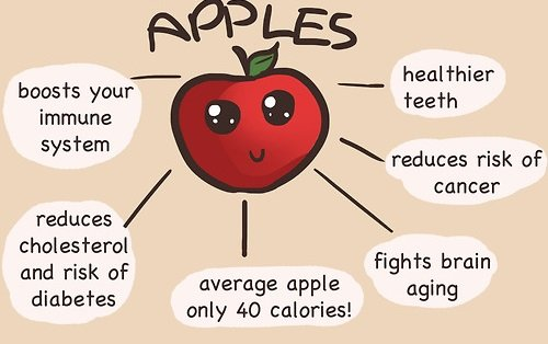 apples-healthy