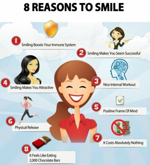 reasons-to-smile