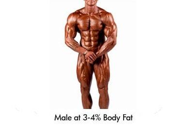 body-fat-male-4