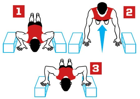 Push-ups-on-plates exercise